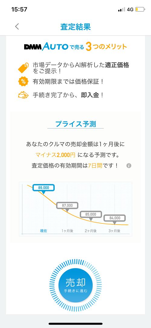 dmmauto査定結果2