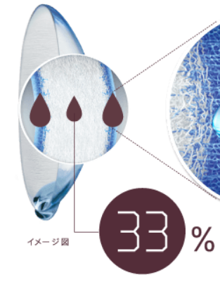 生感覚レンズの中心部の含水率